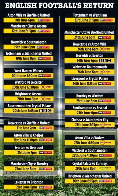 Premier League Fixtures 2021/2021