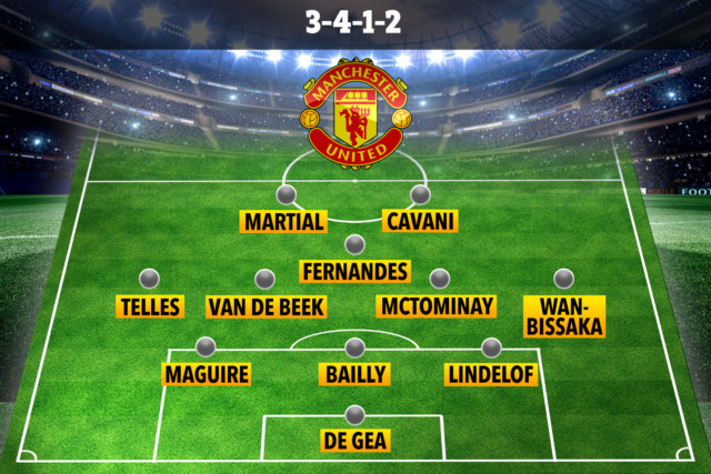 Five formations Man Utd could use to fit Edinson Cavani ...