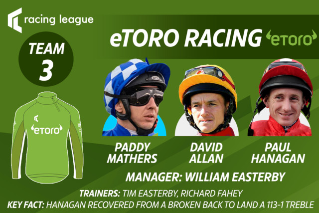 This image has an empty alt attribute; its file name is DD-RACING-LEAGUE-eToro-Racing-1.jpg
